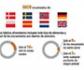 El 40% de los europeos cree que las granjas orgánicas no pueden usar antibióticos, y el 59% que las hormonas para el crecimiento están permitidas