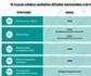Nuevos estatus sanitarios oficiales reconocidos por la OIE