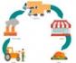Reflexiones de la FVE sobre la estrategia 'De la granja a la mesa'
